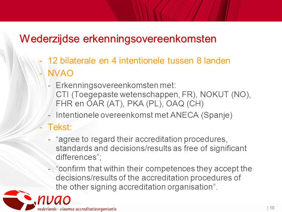 | 10 Wederzijdse erkenningsovereenkomsten -12 bilaterale en 4 intentionele tussen 8 landen -NVAO -Erkenningsovereenkomsten met: CTI (Toegepaste wetens