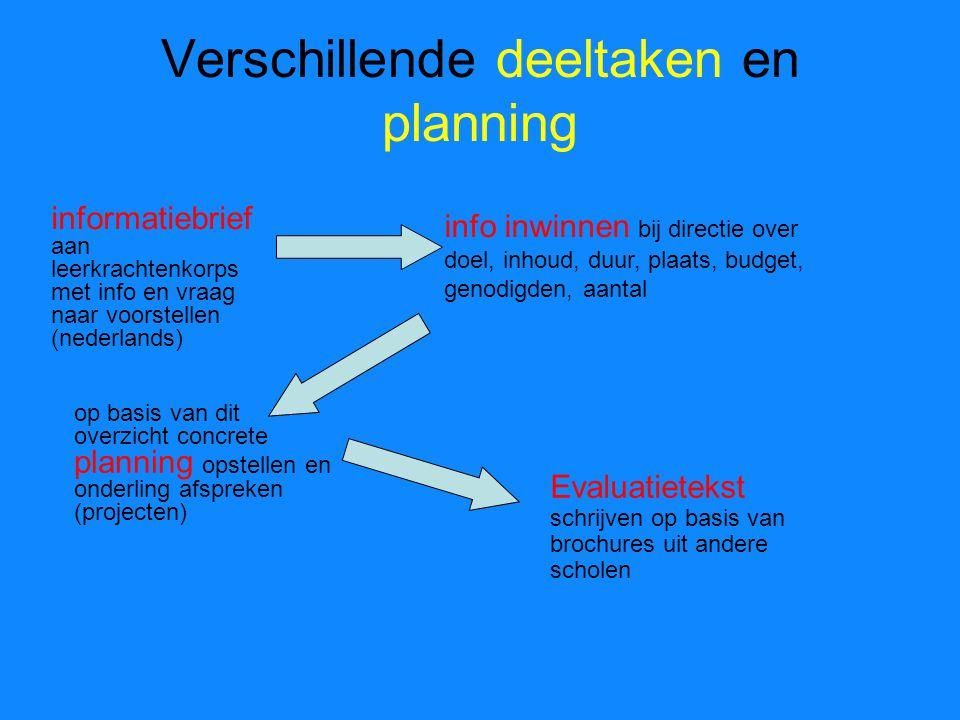 Verschillende deeltaken en planning informatiebrief aan leerkrachtenkorps met info en vraag naar voorstellen (nederlands) info inwinnen bij directie o
