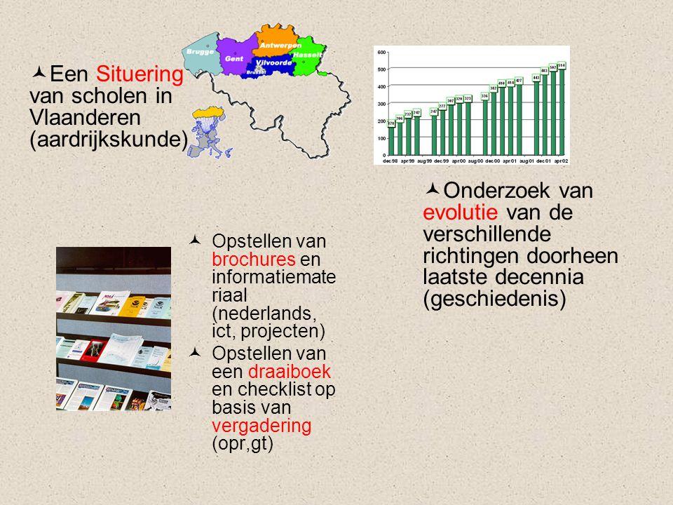 Opstellen van brochures en informatiemate riaal (nederlands, ict, projecten) Opstellen van een draaiboek en checklist op basis van vergadering (opr,gt