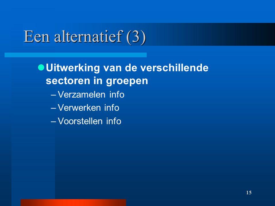 15 Een alternatief (3) Uitwerking van de verschillende sectoren in groepen –Verzamelen info –Verwerken info –Voorstellen info