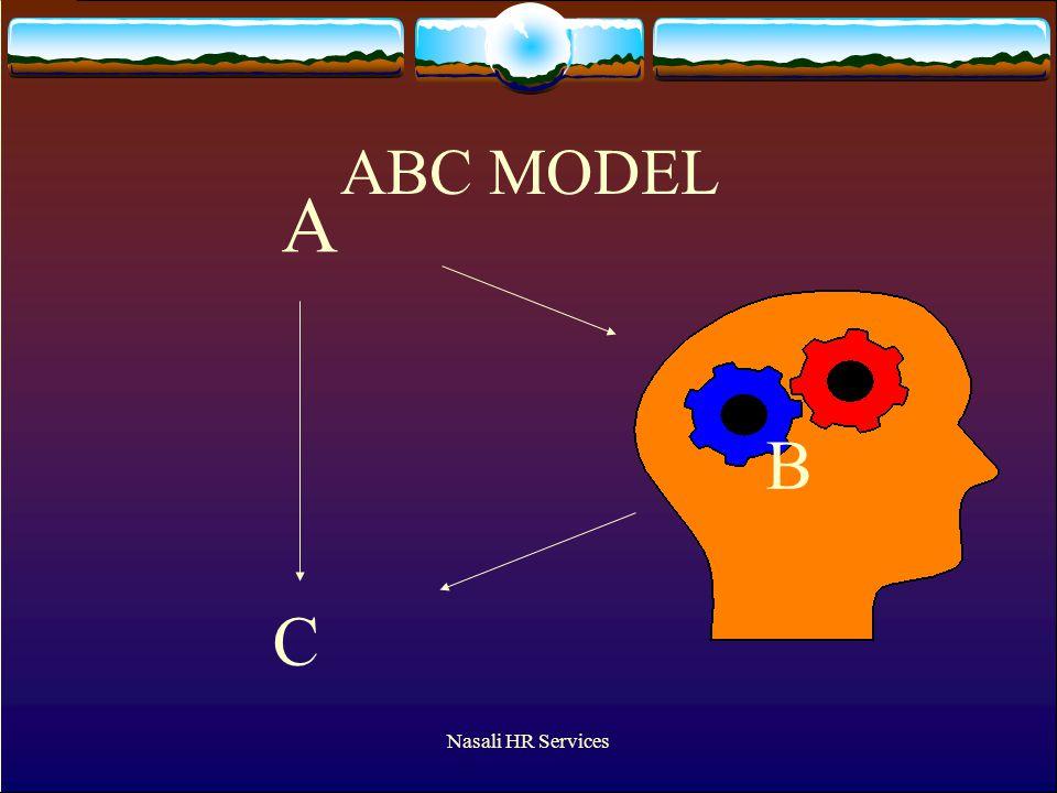 Nasali HR Services ABC MODEL  A = SITUATIE (ECHT OF BEDACHT)  B = GEDACHTEN, IDEEËN, ATTITUDE  C = EMOTIES, GEDRAG