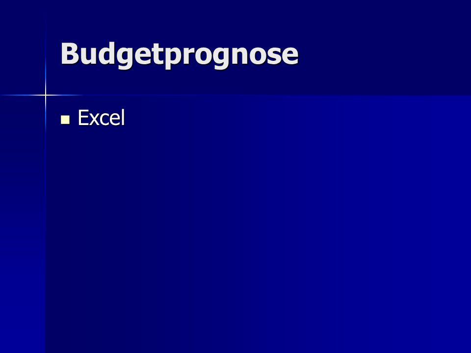 Budgetprognose Excel Excel