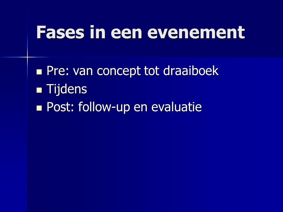Fases in een evenement Pre: van concept tot draaiboek Pre: van concept tot draaiboek Tijdens Tijdens Post: follow-up en evaluatie Post: follow-up en e