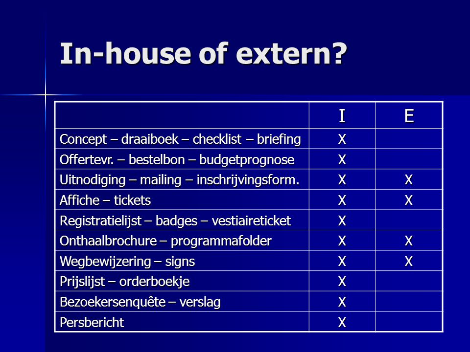 In-house of extern? IE Concept – draaiboek – checklist – briefing X Offertevr. – bestelbon – budgetprognose X Uitnodiging – mailing – inschrijvingsfor