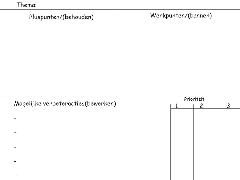 Thema: Pluspunten/(behouden) Werkpunten/(bannen) Mogelijke verbeteracties(bewerken) - Prioriteit 1 2 3