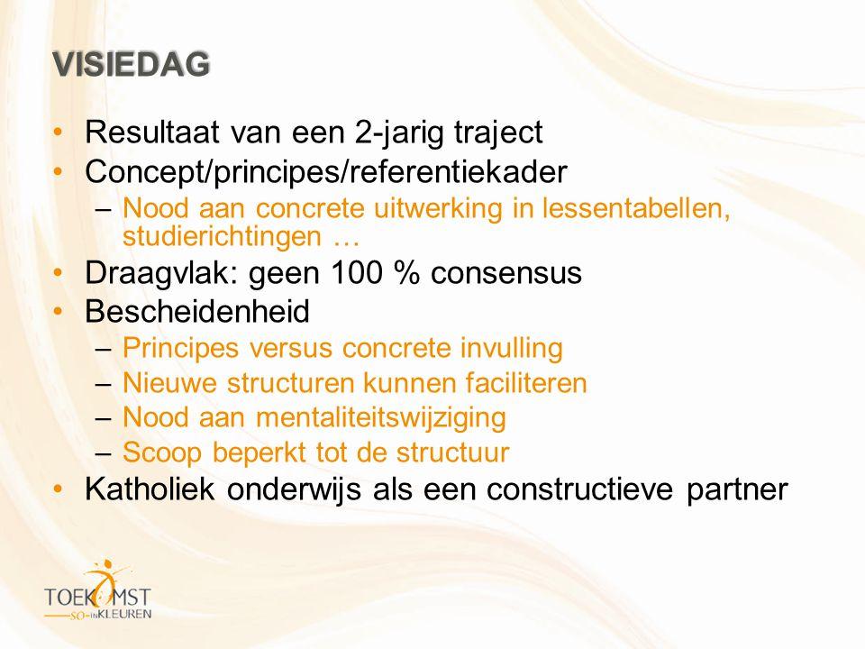 VISIEDAG Resultaat van een 2-jarig traject Concept/principes/referentiekader –Nood aan concrete uitwerking in lessentabellen, studierichtingen … Draag