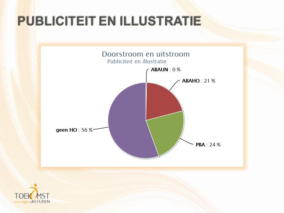 PUBLICITEIT EN ILLUSTRATIE