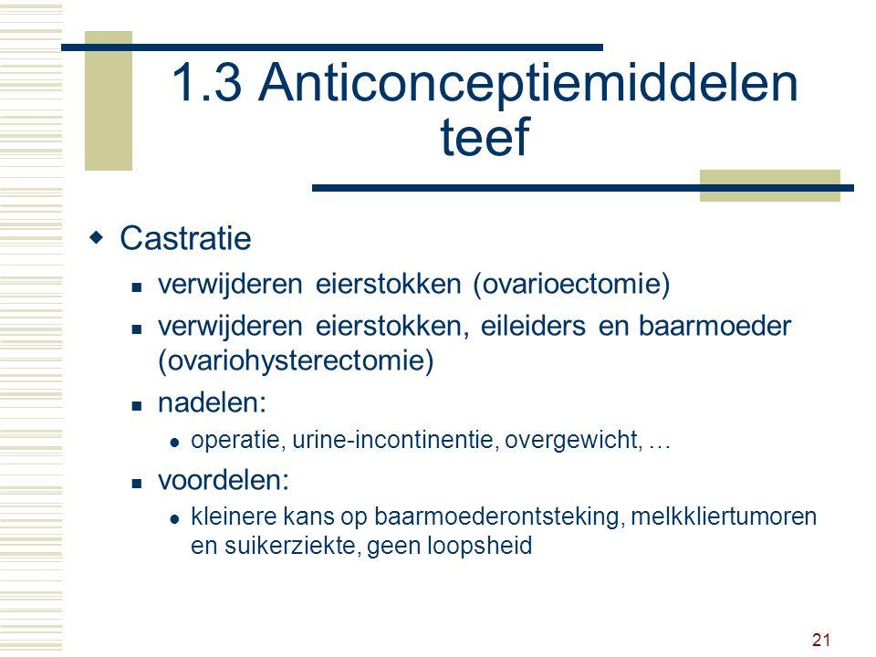 21 1.3 Anticonceptiemiddelen teef  Castratie verwijderen eierstokken (ovarioectomie) verwijderen eierstokken, eileiders en baarmoeder (ovariohysterectomie) nadelen: operatie, urine-incontinentie, overgewicht, … voordelen: kleinere kans op baarmoederontsteking, melkkliertumoren en suikerziekte, geen loopsheid