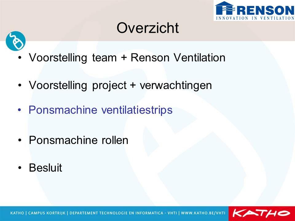 Overzicht Voorstelling team + Renson Ventilation Voorstelling project + verwachtingen Ponsmachine rollen Besluit Ponsmachine ventilatiestrips