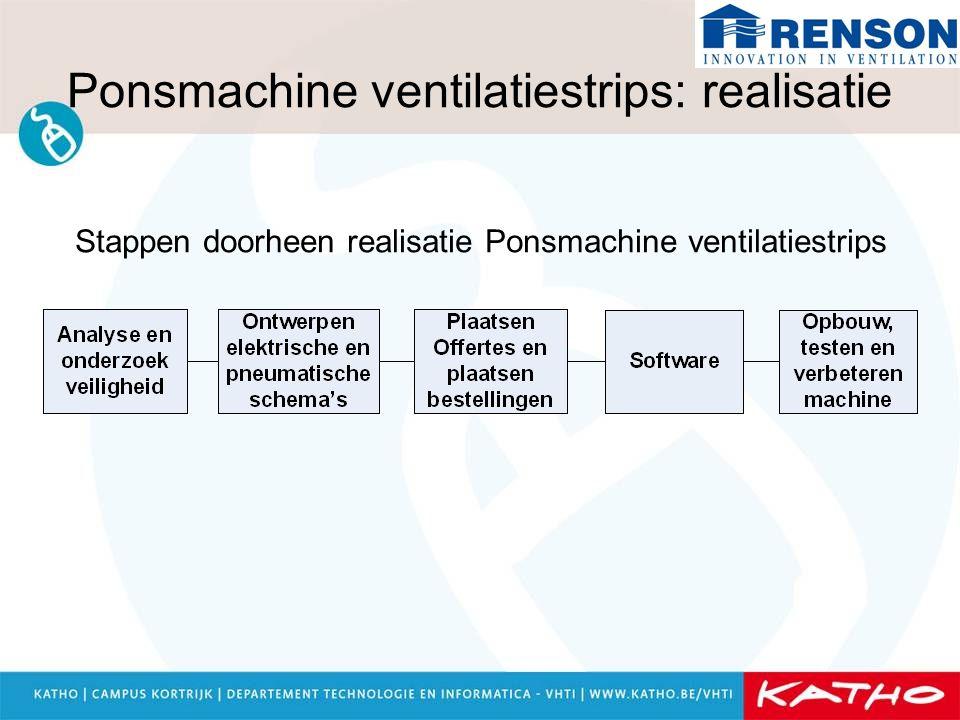 Ponsmachine ventilatiestrips: realisatie Stappen doorheen realisatie Ponsmachine ventilatiestrips
