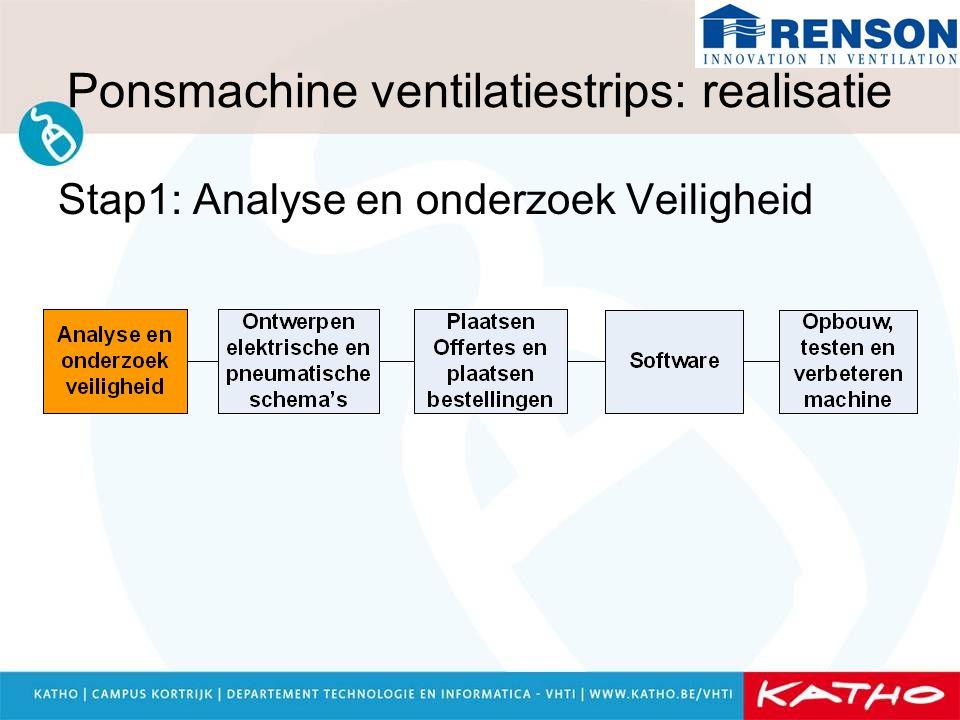 Ponsmachine ventilatiestrips: realisatie Stap1: Analyse en onderzoek Veiligheid