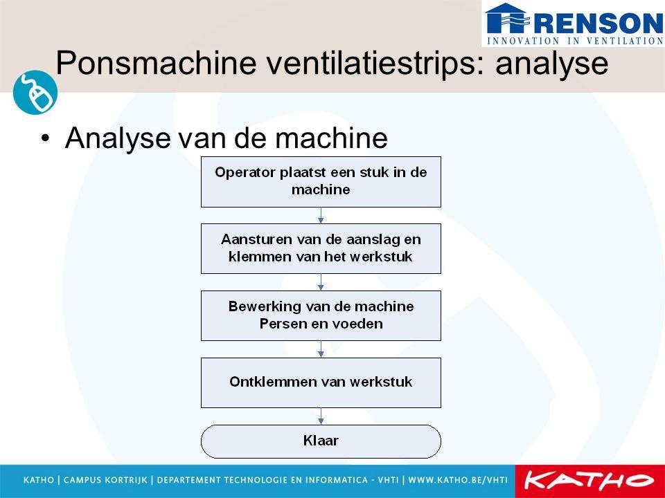 Ponsmachine ventilatiestrips: analyse Analyse van de machine