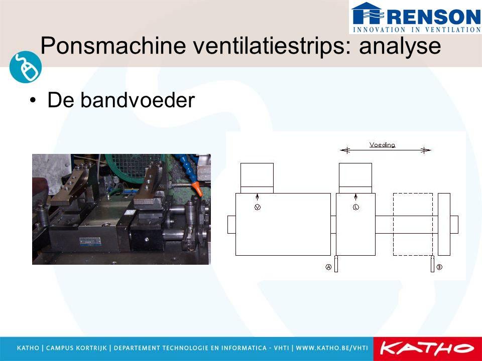 Ponsmachine ventilatiestrips: analyse De bandvoeder