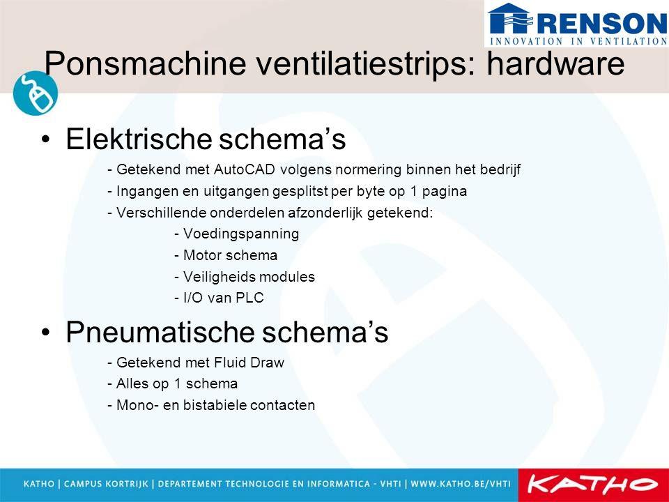 Ponsmachine ventilatiestrips: hardware Elektrische schema's - Getekend met AutoCAD volgens normering binnen het bedrijf - Ingangen en uitgangen gespli