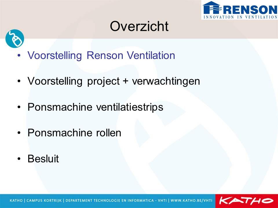 Overzicht Voorstelling project + verwachtingen Ponsmachine ventilatiestrips Ponsmachine rollen Besluit Voorstelling Renson Ventilation