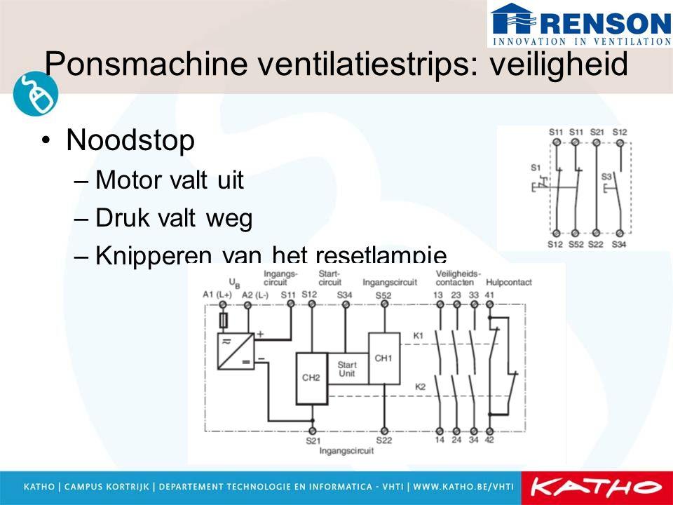 Ponsmachine ventilatiestrips: veiligheid Noodstop –Motor valt uit –Druk valt weg –Knipperen van het resetlampje