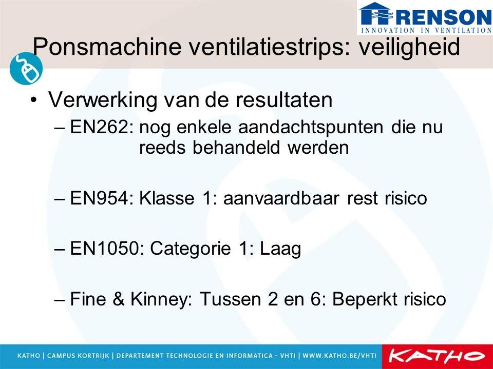 Ponsmachine ventilatiestrips: veiligheid Verwerking van de resultaten –EN262: nog enkele aandachtspunten die nu reeds behandeld werden –EN954: Klasse