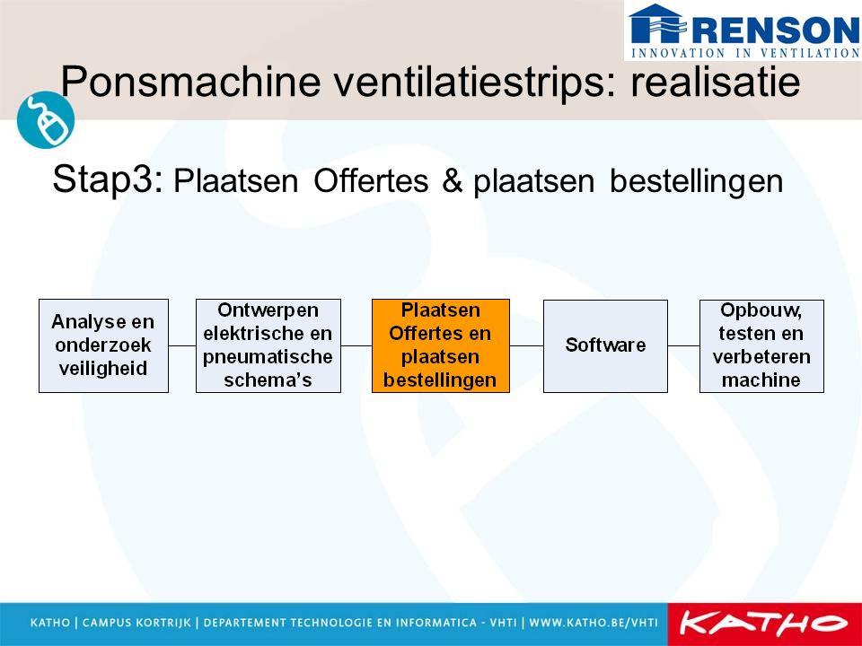 Ponsmachine ventilatiestrips: realisatie Stap3: Plaatsen Offertes & plaatsen bestellingen