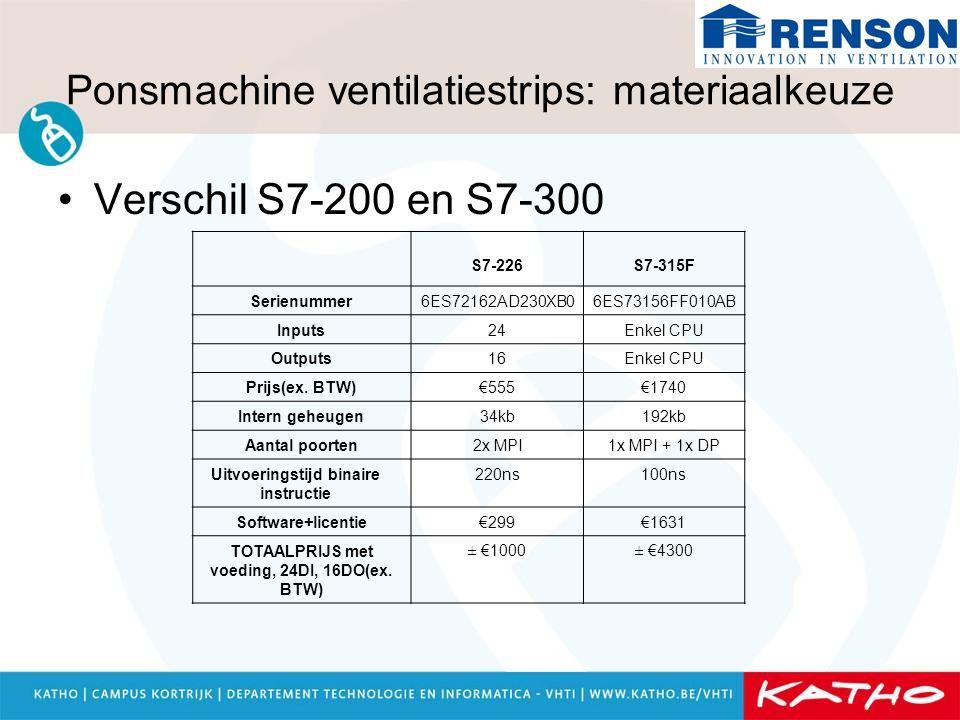 Ponsmachine ventilatiestrips: materiaalkeuze Verschil S7-200 en S7-300 S7-226S7-315F Serienummer6ES72162AD230XB06ES73156FF010AB Inputs24Enkel CPU Outp