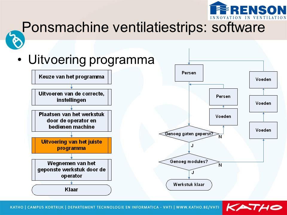 Ponsmachine ventilatiestrips: software Uitvoering programma