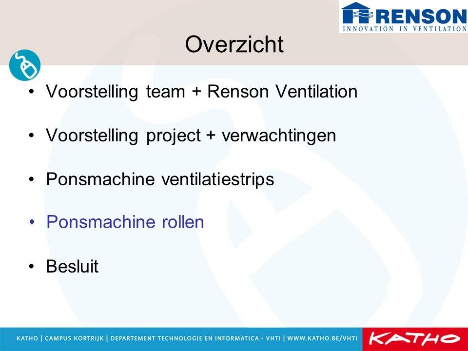 Overzicht Voorstelling team + Renson Ventilation Voorstelling project + verwachtingen Ponsmachine ventilatiestrips Besluit Ponsmachine rollen