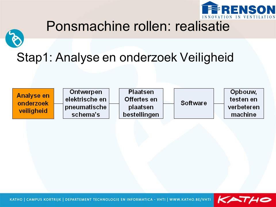 Ponsmachine rollen: realisatie Stap1: Analyse en onderzoek Veiligheid