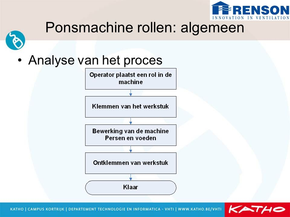 Ponsmachine rollen: algemeen Analyse van het proces