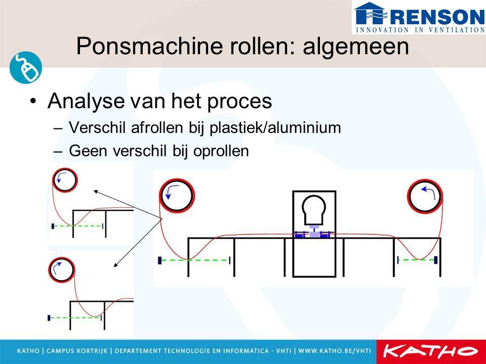 Ponsmachine rollen: algemeen Analyse van het proces –Verschil afrollen bij plastiek/aluminium –Geen verschil bij oprollen