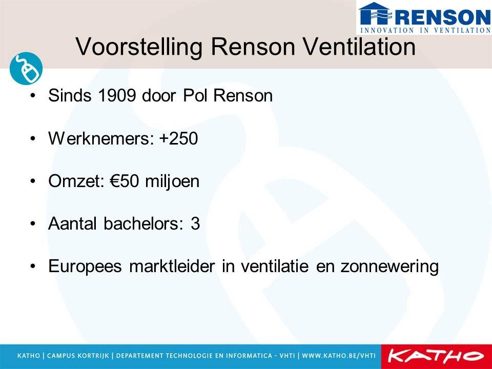 Sinds 1909 door Pol Renson Werknemers: +250 Omzet: €50 miljoen Aantal bachelors: 3 Europees marktleider in ventilatie en zonnewering