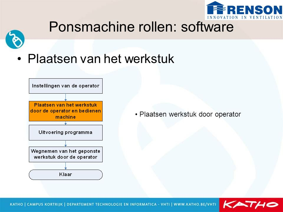 Ponsmachine rollen: software Plaatsen van het werkstuk Plaatsen werkstuk door operator