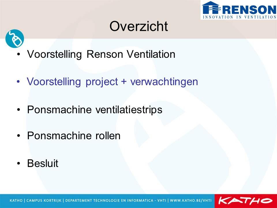 Overzicht Voorstelling Renson Ventilation Ponsmachine ventilatiestrips Ponsmachine rollen Besluit Voorstelling project + verwachtingen