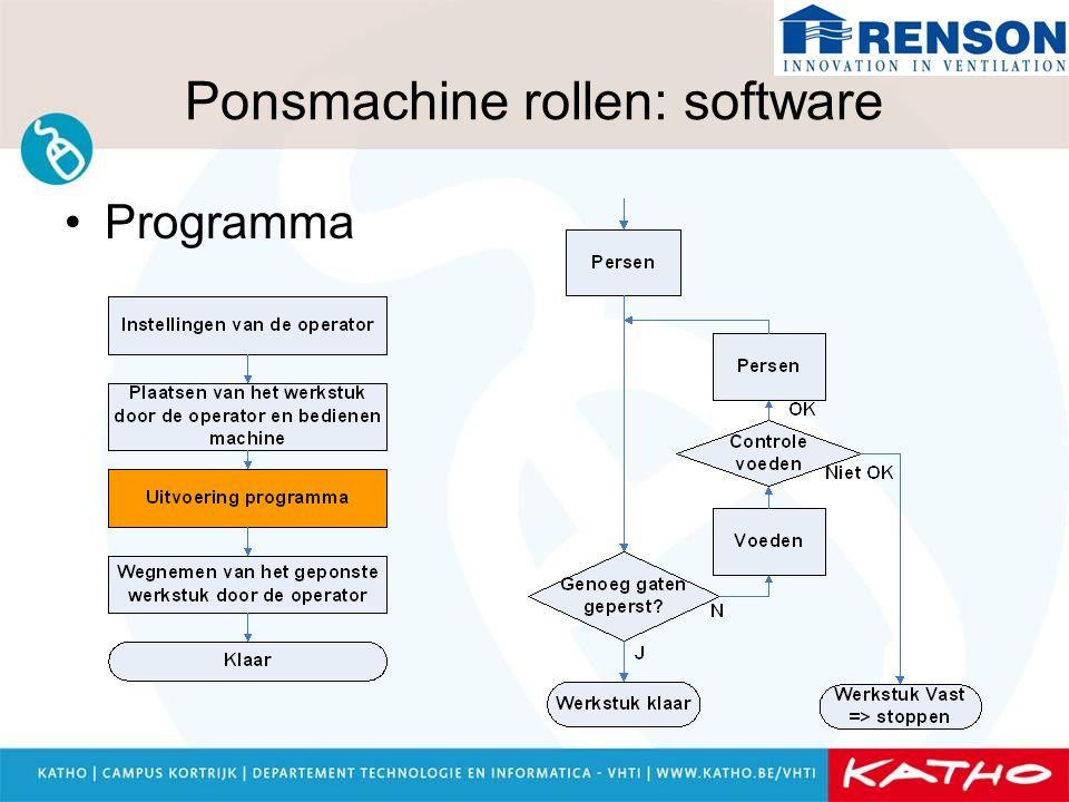 Ponsmachine rollen: software Programma