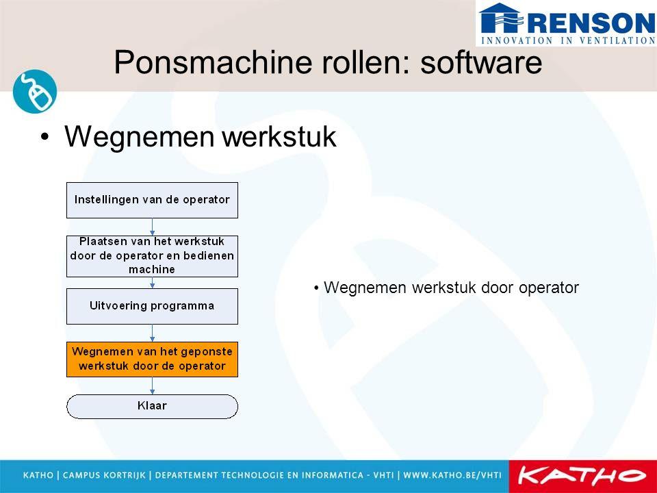 Ponsmachine rollen: software Wegnemen werkstuk Wegnemen werkstuk door operator