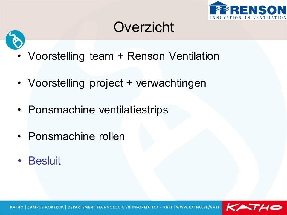 Overzicht Voorstelling team + Renson Ventilation Voorstelling project + verwachtingen Ponsmachine ventilatiestrips Ponsmachine rollen Besluit