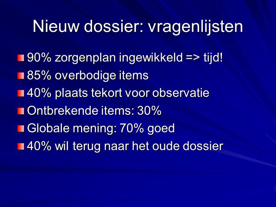 Nieuw dossier: vragenlijsten 90% zorgenplan ingewikkeld => tijd! 85% overbodige items 40% plaats tekort voor observatie Ontbrekende items: 30% Globale