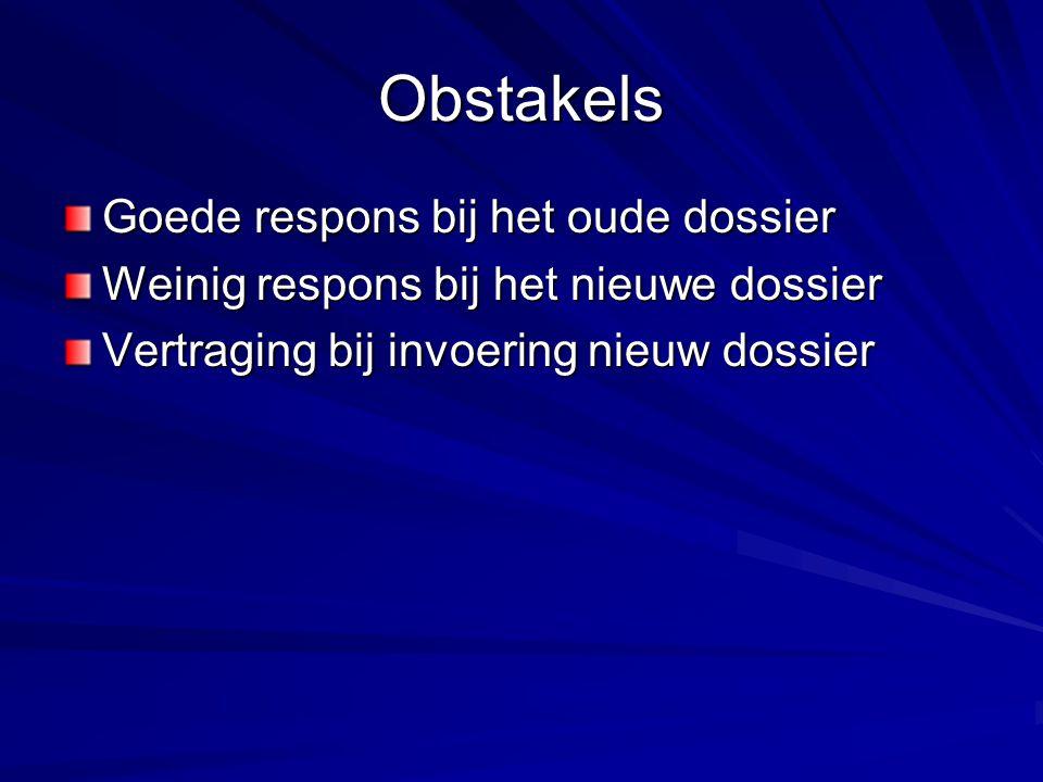 Obstakels Goede respons bij het oude dossier Weinig respons bij het nieuwe dossier Vertraging bij invoering nieuw dossier