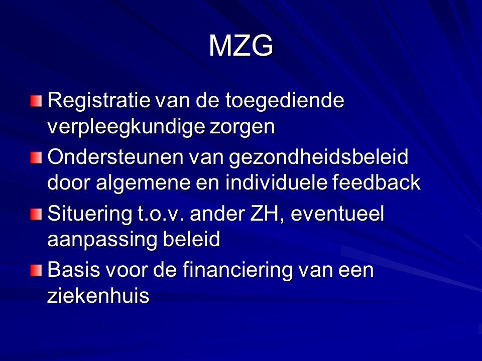 MZG Registratie van de toegediende verpleegkundige zorgen Ondersteunen van gezondheidsbeleid door algemene en individuele feedback Situering t.o.v. an