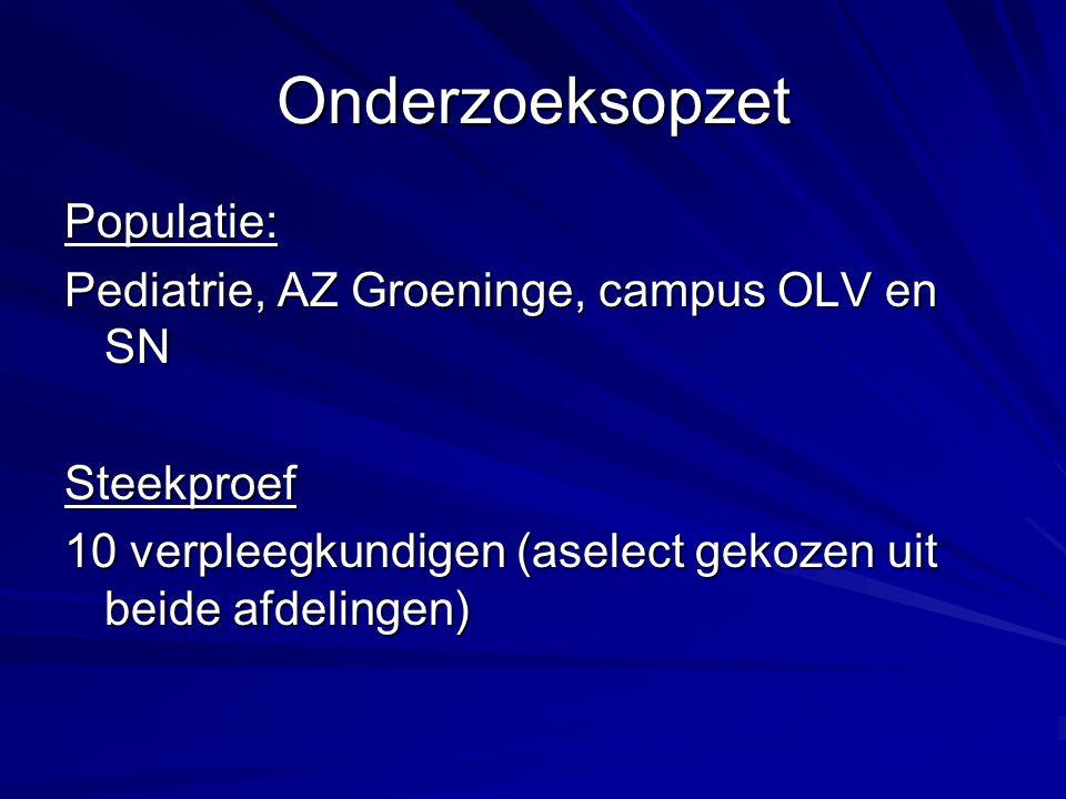 Onderzoeksopzet Populatie: Pediatrie, AZ Groeninge, campus OLV en SN Steekproef 10 verpleegkundigen (aselect gekozen uit beide afdelingen)