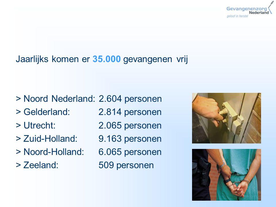 Jaarlijks komen er 35.000 gevangenen vrij > Noord Nederland: 2.604 personen > Gelderland: 2.814 personen > Utrecht: 2.065 personen > Zuid-Holland: 9.163 personen > Noord-Holland: 6.065 personen > Zeeland: 509 personen