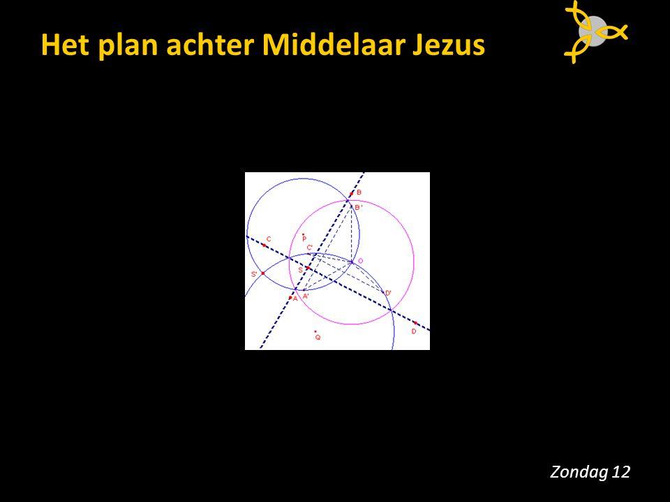 Het plan achter Middelaar Jezus Zondag 12