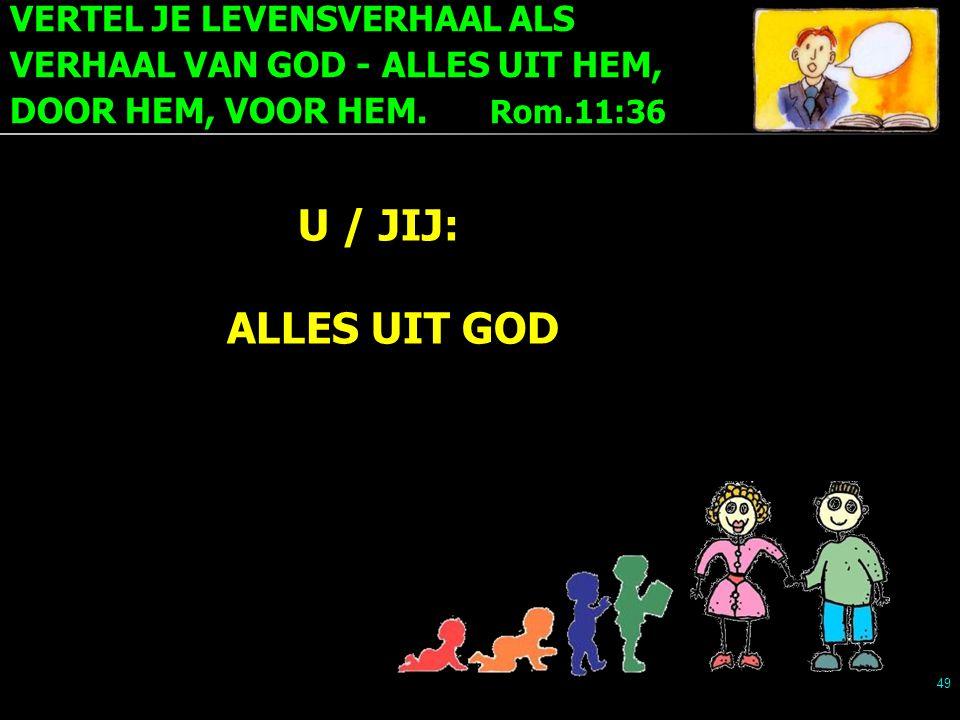 VERTEL JE LEVENSVERHAAL ALS VERHAAL VAN GOD - ALLES UIT HEM, DOOR HEM, VOOR HEM. Rom.11:36 49 U / JIJ: ALLES UIT GOD