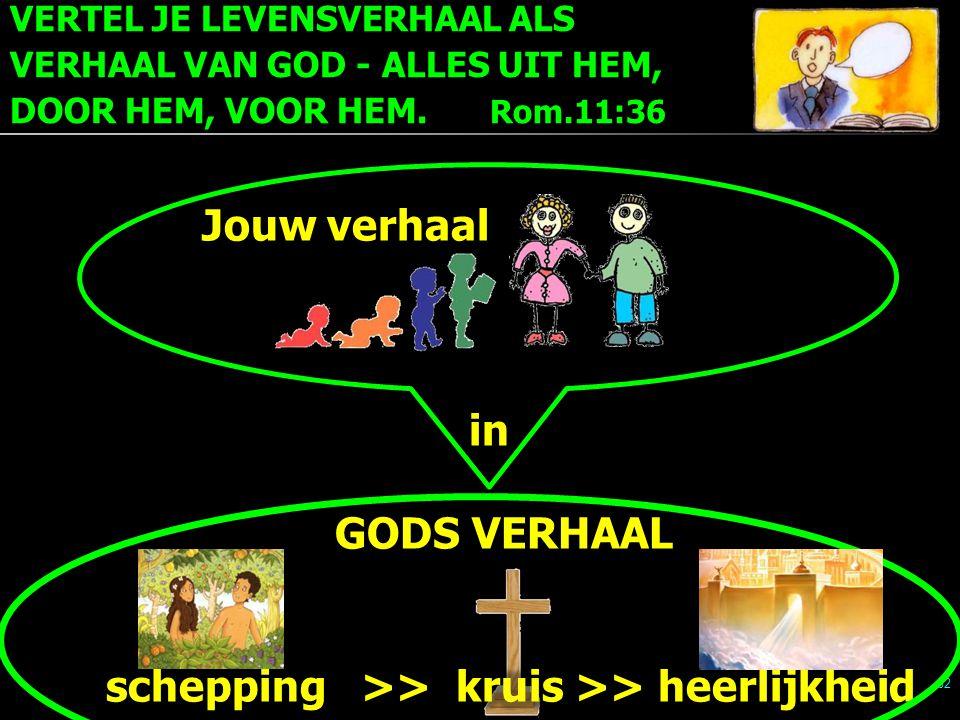 VERTEL JE LEVENSVERHAAL ALS VERHAAL VAN GOD - ALLES UIT HEM, DOOR HEM, VOOR HEM. Rom.11:36 62