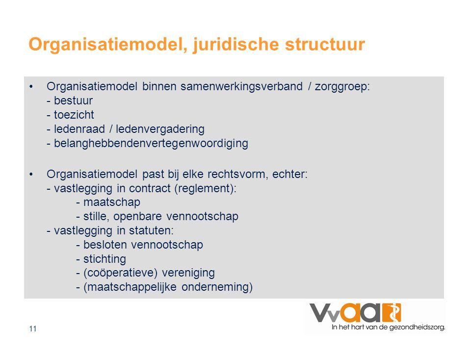 11 Organisatiemodel, juridische structuur Organisatiemodel binnen samenwerkingsverband / zorggroep: - bestuur - toezicht - ledenraad / ledenvergaderin
