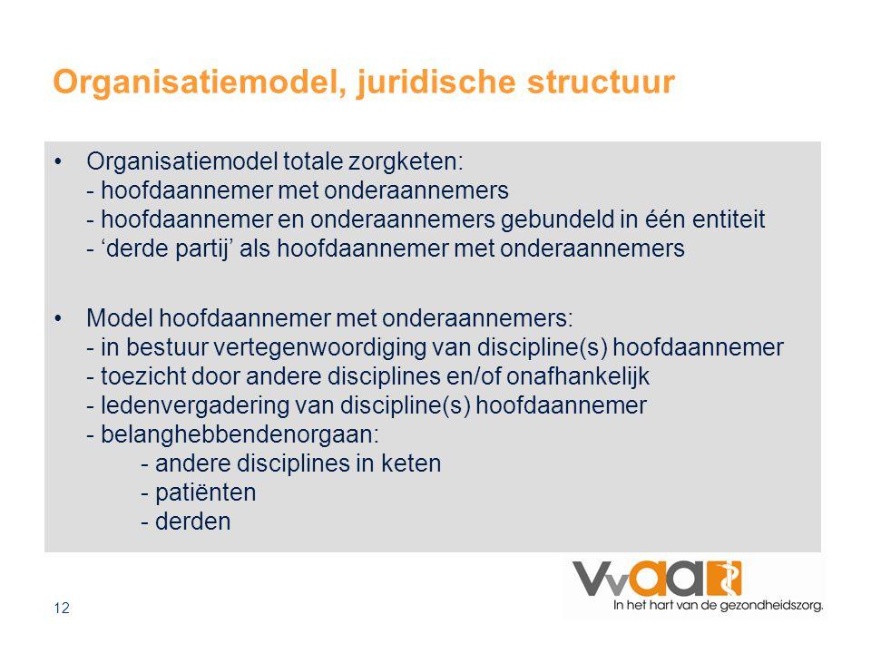 12 Organisatiemodel, juridische structuur Organisatiemodel totale zorgketen: - hoofdaannemer met onderaannemers - hoofdaannemer en onderaannemers gebu