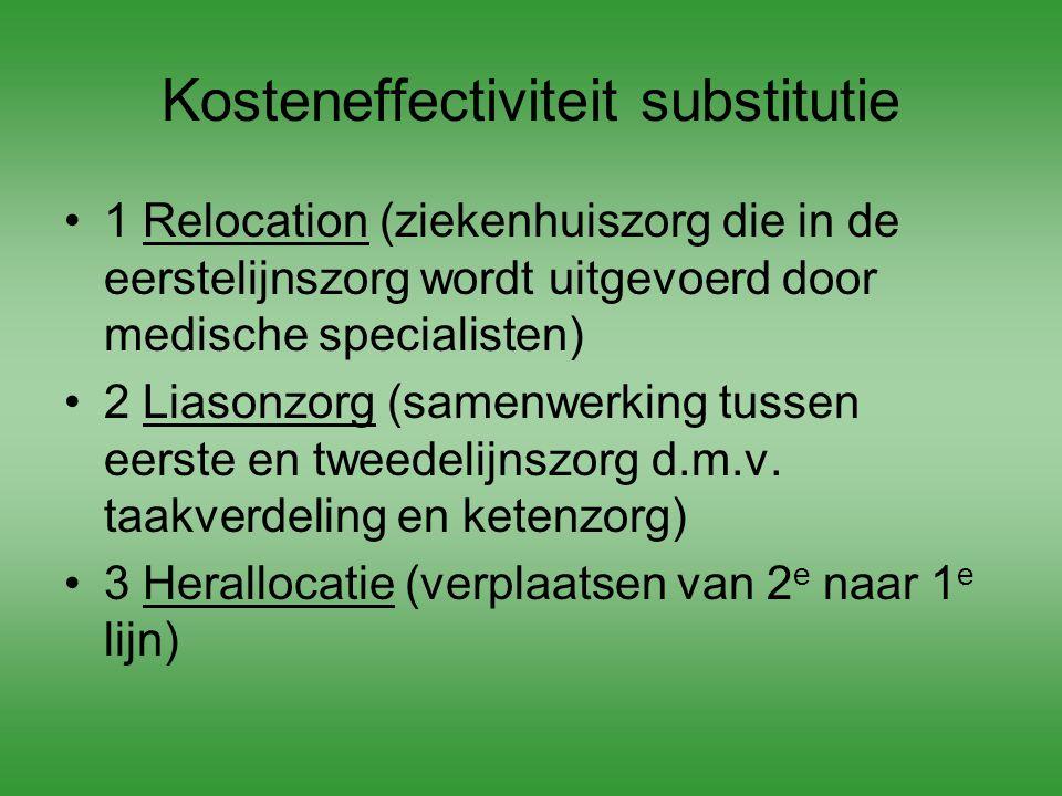 Kosteneffectiviteit substitutie 1 Relocation (ziekenhuiszorg die in de eerstelijnszorg wordt uitgevoerd door medische specialisten) 2 Liasonzorg (same