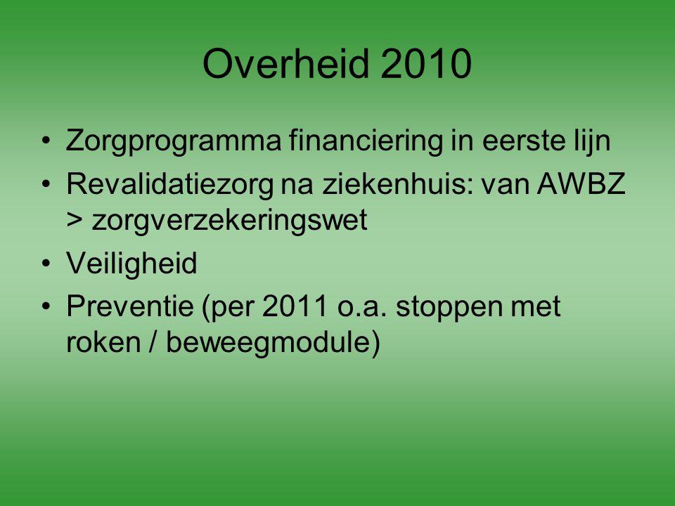 Overheid 2010 Zorgprogramma financiering in eerste lijn Revalidatiezorg na ziekenhuis: van AWBZ > zorgverzekeringswet Veiligheid Preventie (per 2011 o