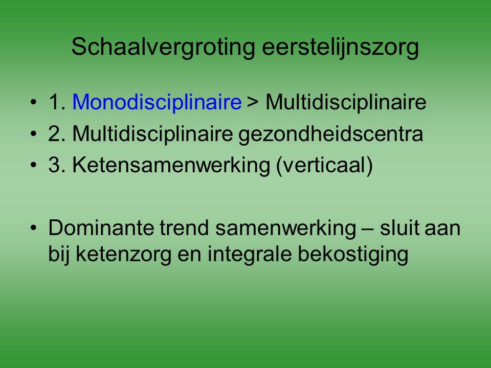 Schaalvergroting eerstelijnszorg 1. Monodisciplinaire > Multidisciplinaire 2. Multidisciplinaire gezondheidscentra 3. Ketensamenwerking (verticaal) Do