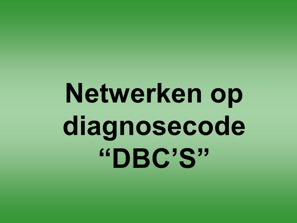 """Netwerken op diagnosecode """"DBC'S"""""""