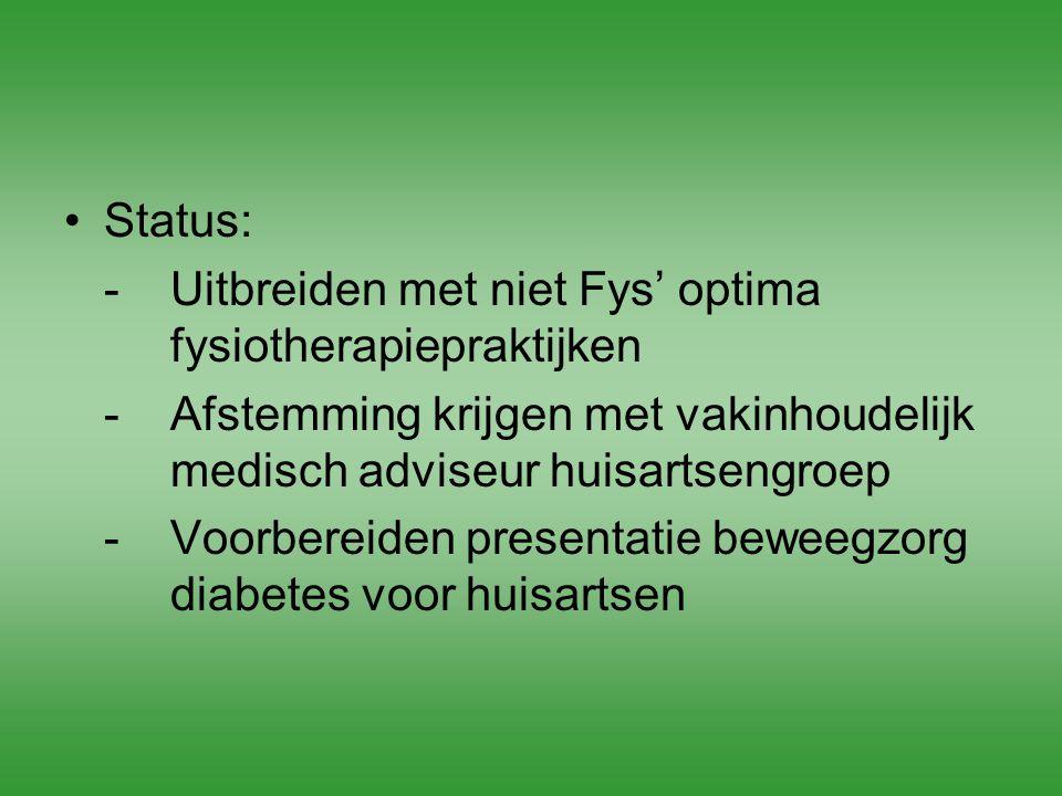 Status: -Uitbreiden met niet Fys' optima fysiotherapiepraktijken -Afstemming krijgen met vakinhoudelijk medisch adviseur huisartsengroep -Voorbereiden