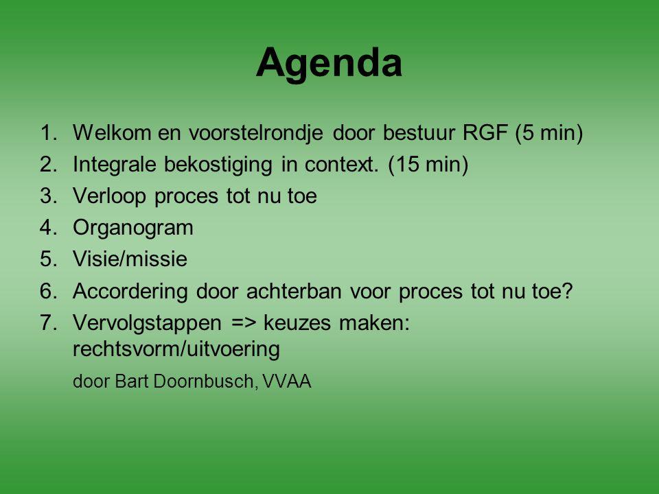 Agenda 1.Welkom en voorstelrondje door bestuur RGF (5 min) 2.Integrale bekostiging in context. (15 min) 3.Verloop proces tot nu toe 4.Organogram 5.Vis